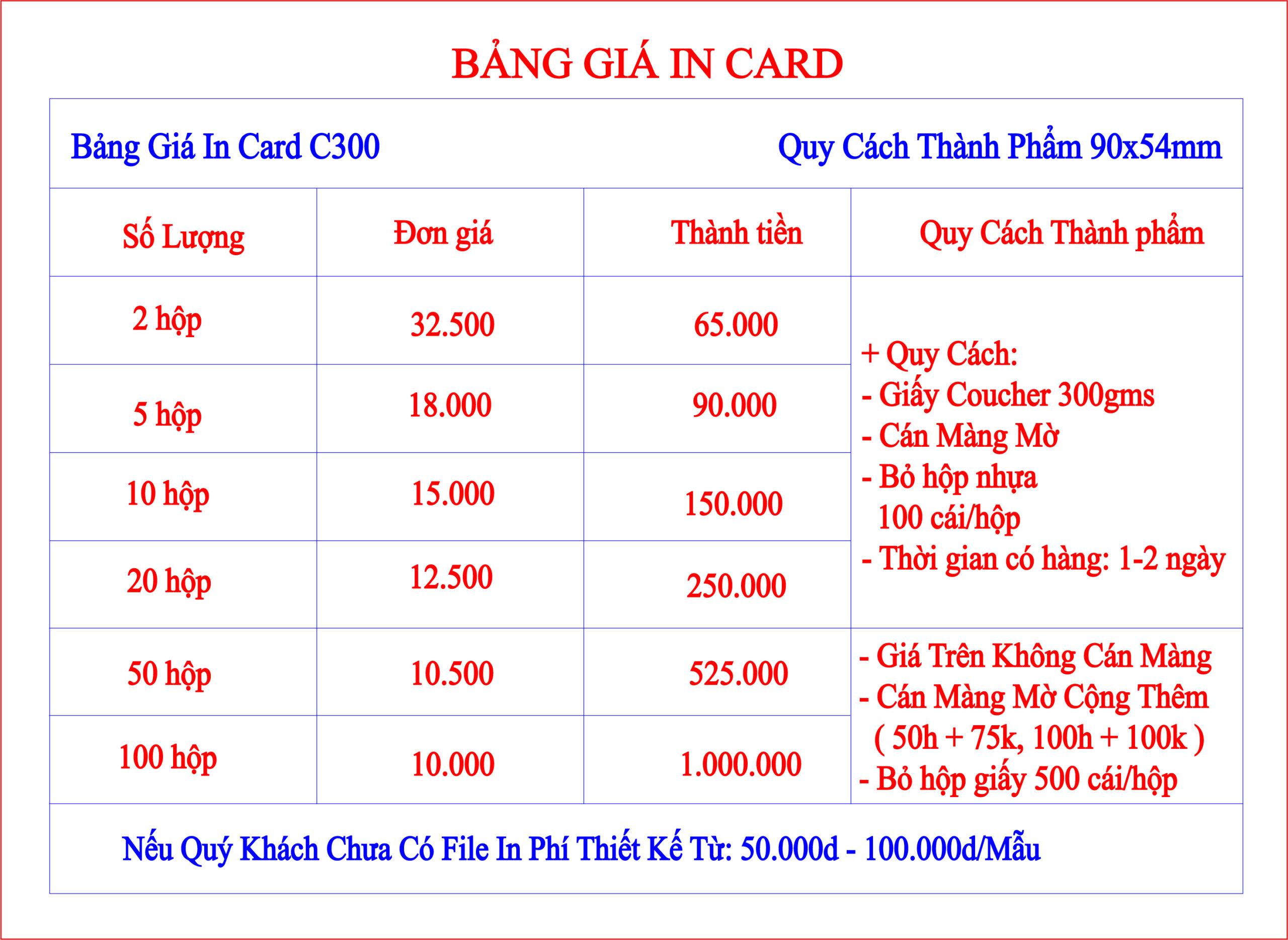 bảng giá card