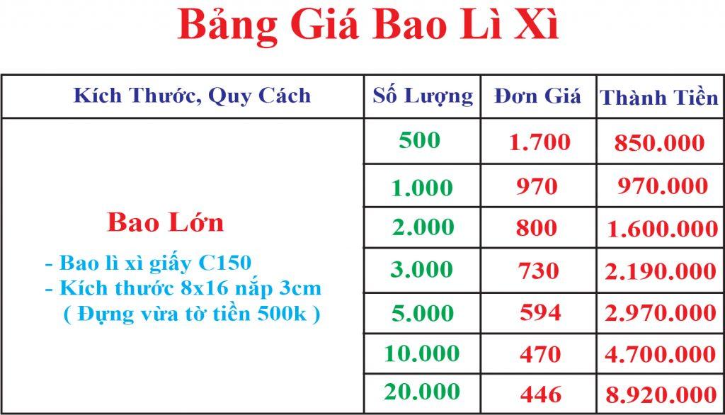 bảng-giá-bao-lì-xì-khách-lẻ-1-1024×586