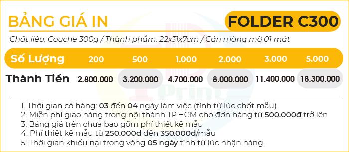 folder C300 – Thang 4